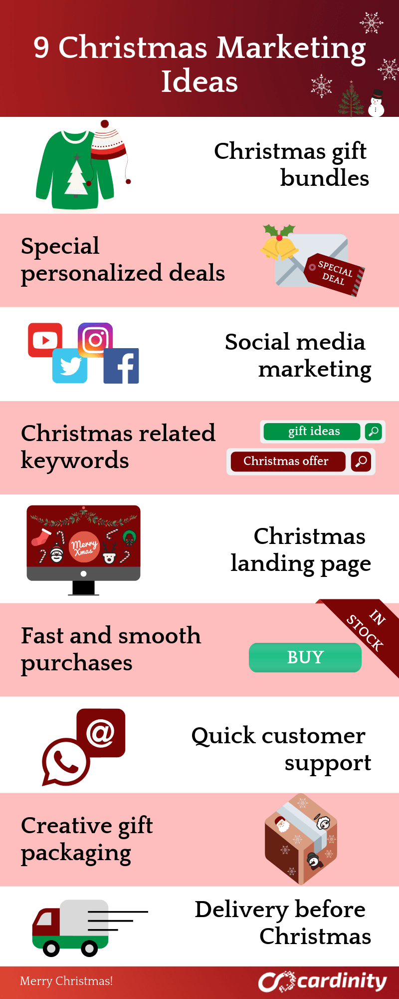 Christmas marketing ideas, infographic