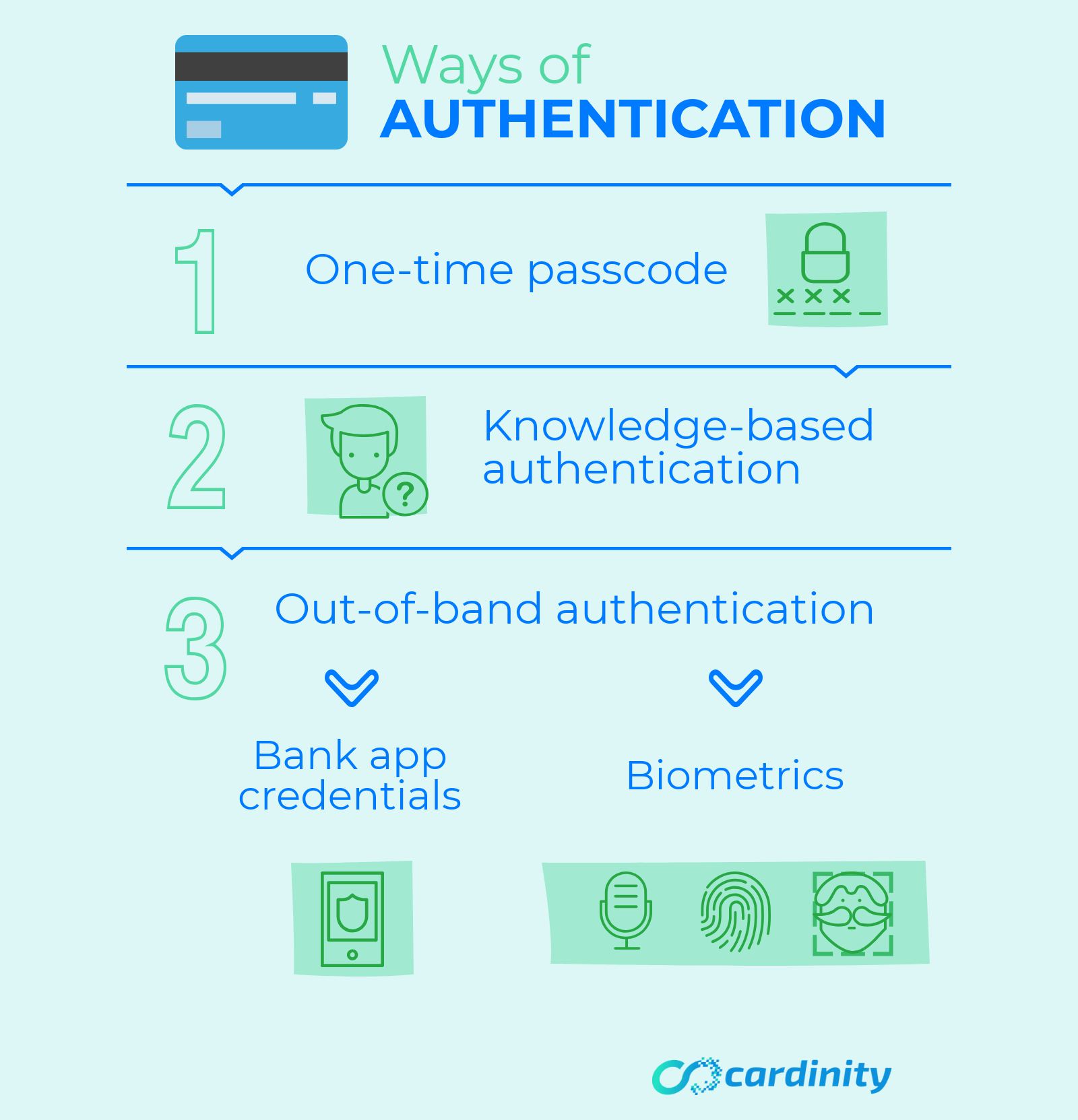 3D Secure 2.0 authentication